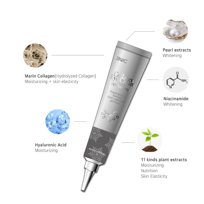 3wclinic-collagen-eyecream detail
