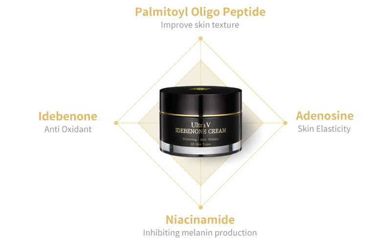 idebenone cream summary