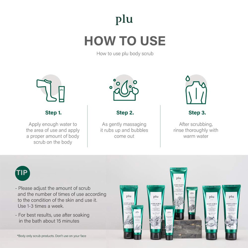 plu how to use